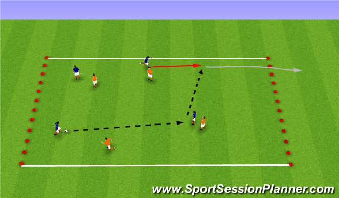 Football/Soccer Session Plan Drill (Colour): 4v4 - Pentration Line