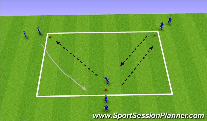 Football/Soccer Session Plan Drill (Colour): Technical: Dutch Triangle