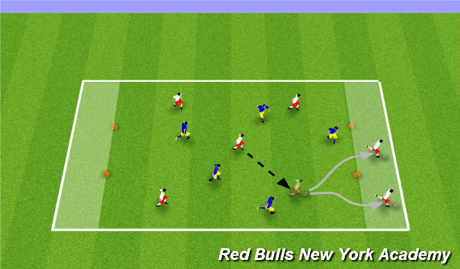Football/Soccer Session Plan Drill (Colour): Individual Tactics