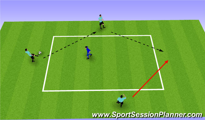 Football/Soccer Session Plan Drill (Colour): 3v1/4v1 Keep-away