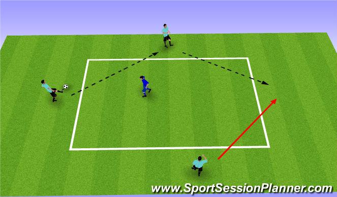 Football/Soccer Session Plan Drill (Colour): 3v1/4v1 Keep-away