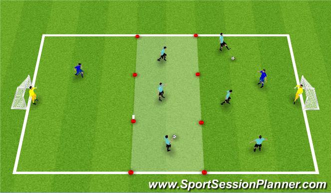 Football/Soccer Session Plan Drill (Colour): 3v1 to goal