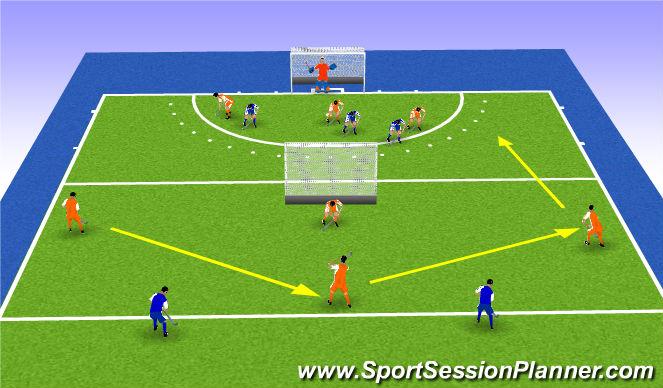 Hockey Session Plan Drill (Colour): Spelverlegging + tackle back
