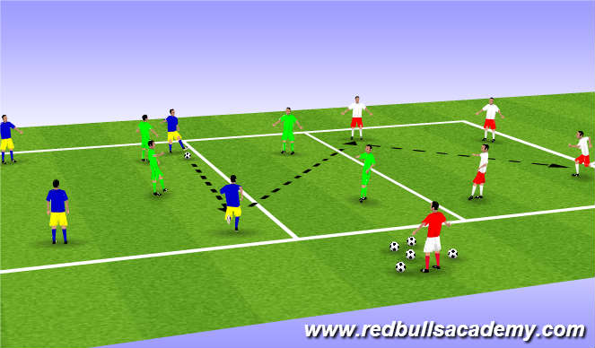 Football/Soccer Session Plan Drill (Colour): Main Them 3