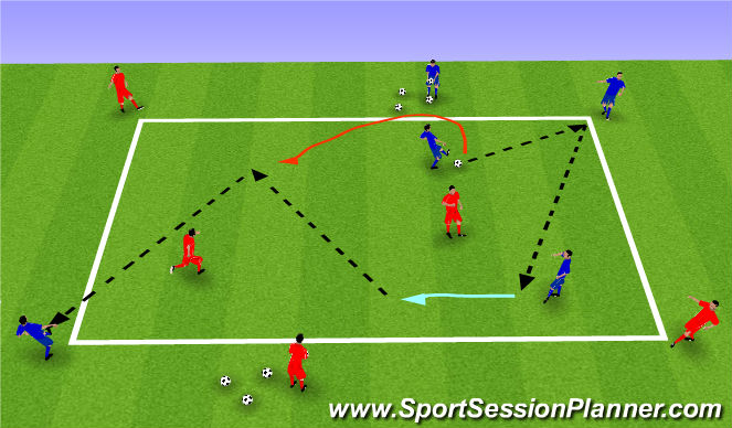 Football/Soccer Session Plan Drill (Colour): 2+2v2 Possession