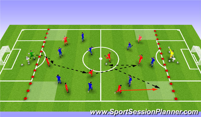 Football/Soccer Session Plan Drill (Colour): 9v9 Corner Penetration