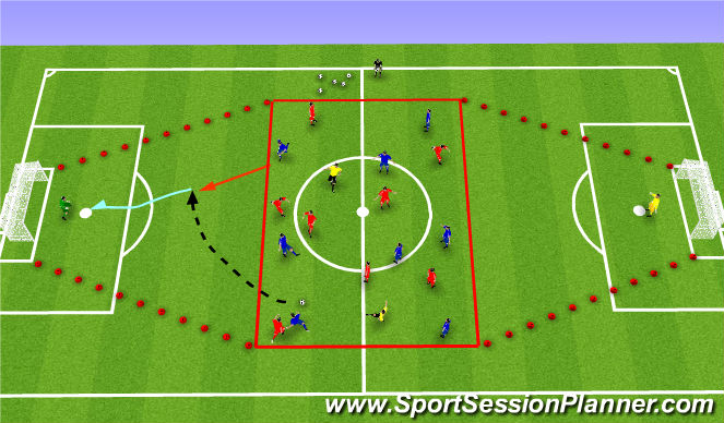 Football/Soccer Session Plan Drill (Colour): 8v8+2 - Midfield to Attacking Third