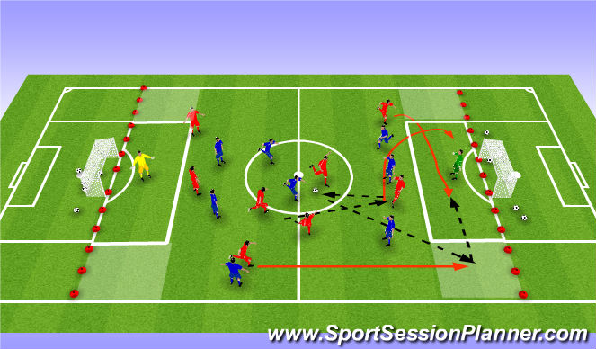 Football/Soccer Session Plan Drill (Colour): 9v9 - Crossing Corners