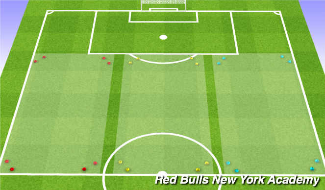 Football/Soccer Session Plan Drill (Colour): 1v1 to gates
