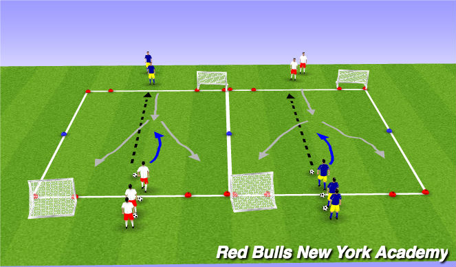 Football/Soccer Session Plan Drill (Colour): Technical Fully Opposed