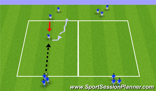 Football/Soccer Session Plan Drill (Colour): 3. Turns without pressure