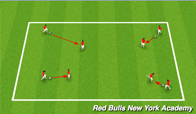 Football/Soccer Session Plan Drill (Colour): Warm Up Ball Mastery
