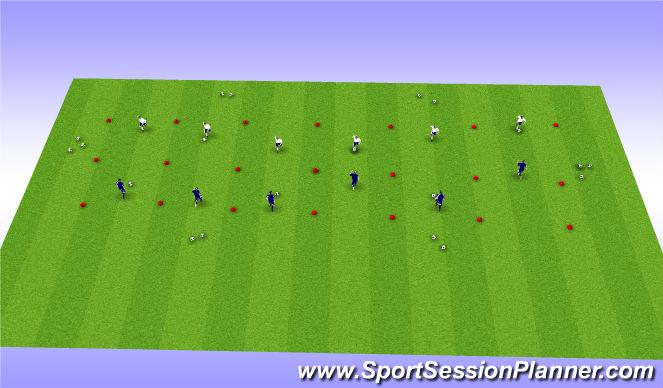 Football/Soccer Session Plan Drill (Colour): 1v1 to Endlines
