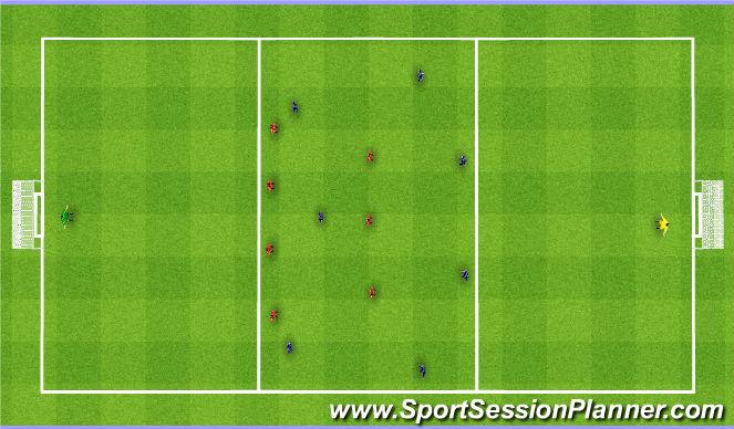 Football/Soccer Session Plan Drill (Colour): Prioritize defensive depth 7v7. Głębia w obronie 7v7.