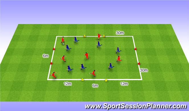 Football/Soccer Session Plan Drill (Colour): 7v7 to 4 goals. 7v7 na cztery bramki.