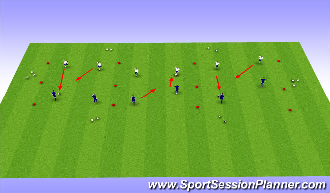 Football/Soccer Session Plan Drill (Colour): 2v2 to Endlines