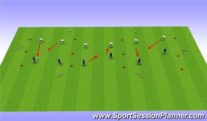 Football/Soccer Session Plan Drill (Colour): 2v2 to Endlines