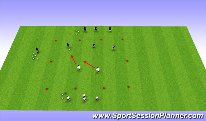 Football/Soccer Session Plan Drill (Colour): Continuous 3v2 to Endlines