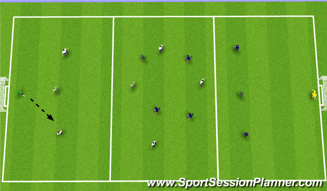 Football/Soccer Session Plan Drill (Colour): 3 Zone Defensive SSG