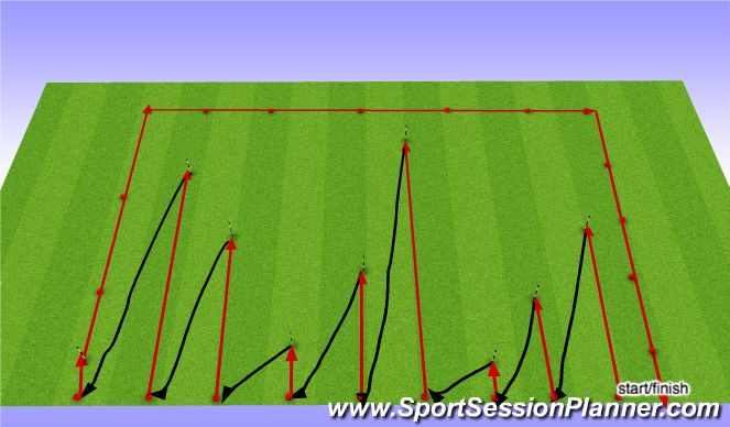 Football/Soccer Session Plan Drill (Colour): Fartlek runs