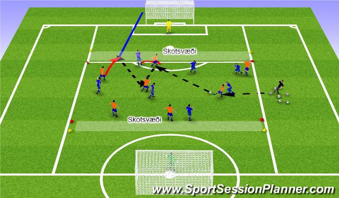 Football/Soccer Session Plan Drill (Colour): Leikræn þjálfun