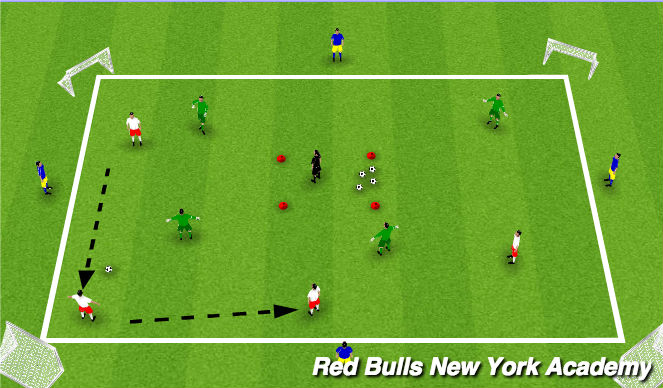 Football/Soccer Session Plan Drill (Colour): 4 Goal  Keep Away
