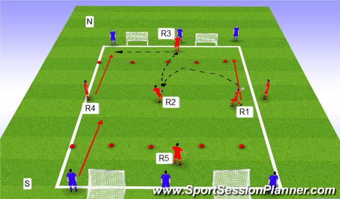 Football/Soccer Session Plan Drill (Colour): Receive on volley 3v1