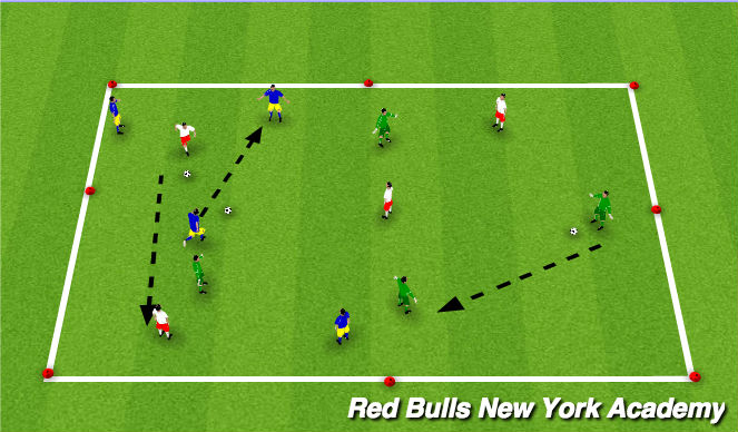 Football/Soccer Session Plan Drill (Colour): Warm Up: Passing