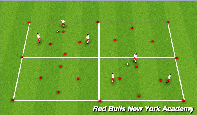 Football/Soccer Session Plan Drill (Colour): Technical Rounds