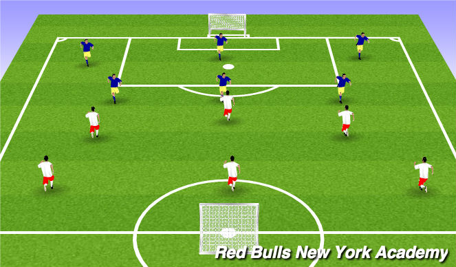 Football/Soccer Session Plan Drill (Colour): 6v6 or 8v8