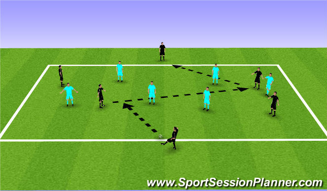 Football/Soccer Session Plan Drill (Colour): Transition Possession 2