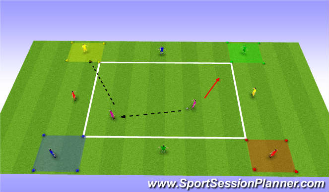 Football/Soccer Session Plan Drill (Colour): Reaction to Visual Ques
