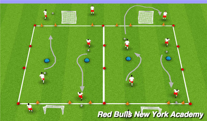 Football/Soccer Session Plan Drill (Colour): Technical Rounds: Penetration with Dribble
