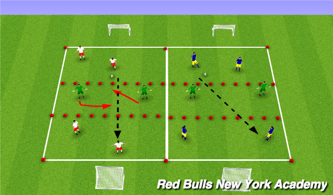 Football/Soccer Session Plan Drill (Colour): Technical Rounds: Penetration/Possession with Pass