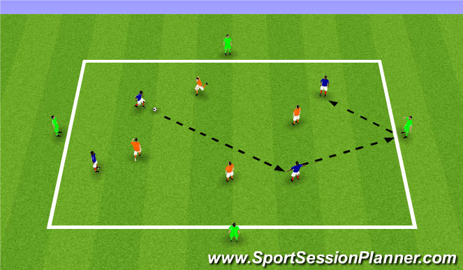 Football/Soccer Session Plan Drill (Colour): 4v4 + Bumpers
