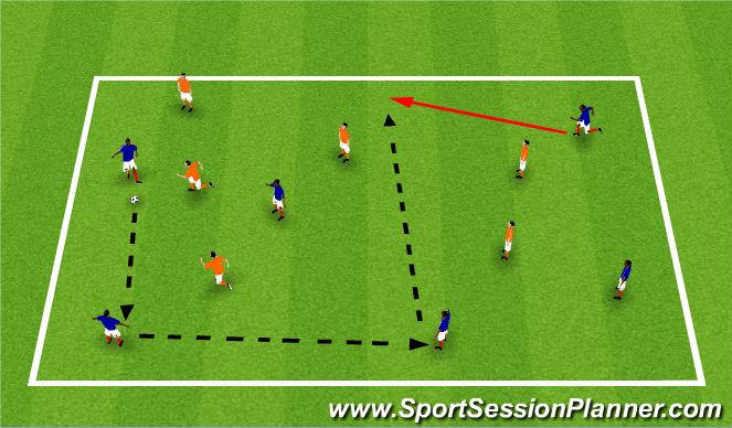 Football/Soccer Session Plan Drill (Colour): 6v6 possession