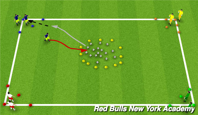 Football/Soccer Session Plan Drill (Colour): Steal the eggs