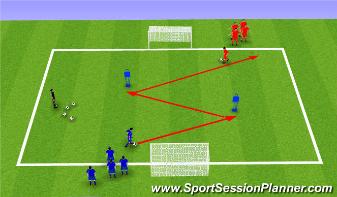 Football/Soccer Session Plan Drill (Colour): Skills practice