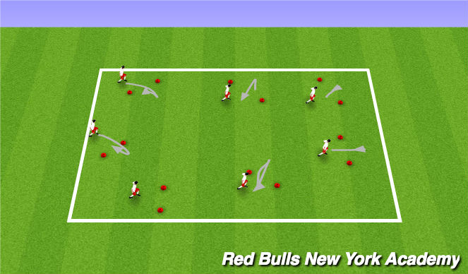 Football/Soccer Session Plan Drill (Colour): turning gates