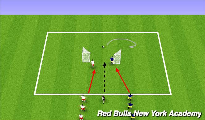 Football/Soccer Session Plan Drill (Colour): 1v1 turn to goal
