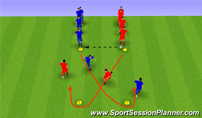 Football/Soccer Session Plan Drill (Colour): Dynamic with Ball