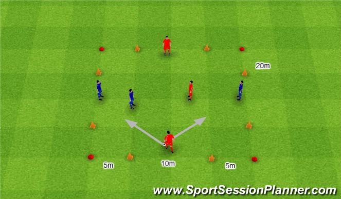 Football/Soccer Session Plan Drill (Colour): 3v3 z czterema przecinającymi się bramkami.