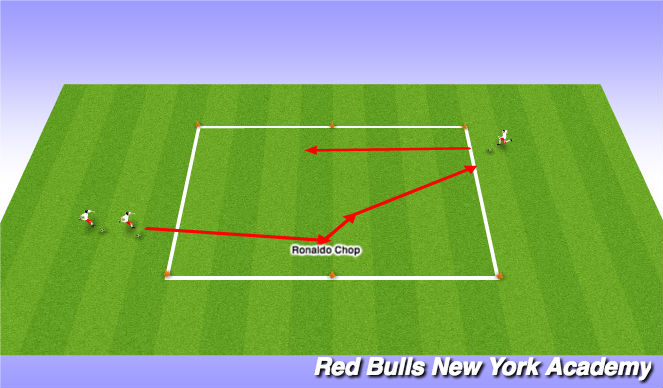 Football/Soccer Session Plan Drill (Colour): Technical Development