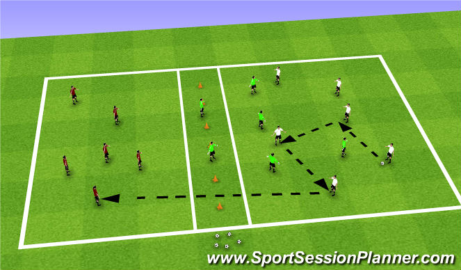 Football/Soccer Session Plan Drill (Colour): Moat Game