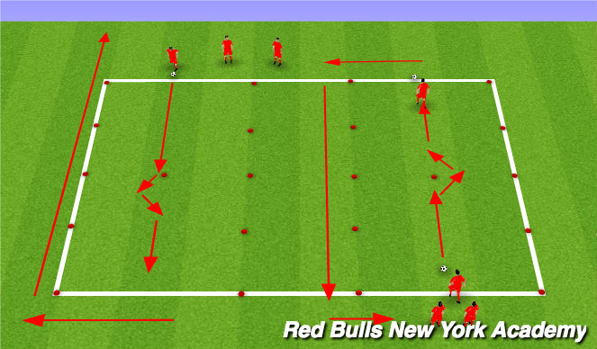 Football/Soccer Session Plan Drill (Colour): Deceptive Moves