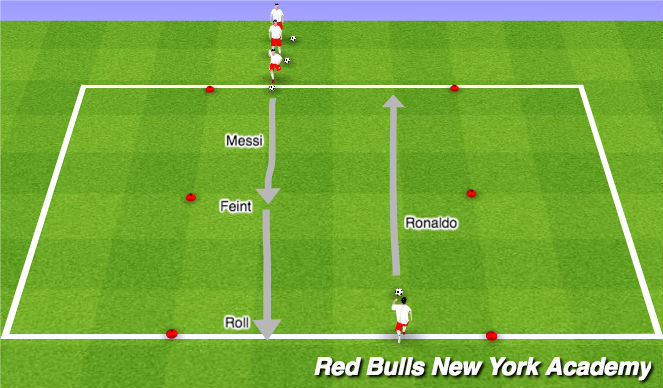 Football/Soccer Session Plan Drill (Colour): Messi/Ronaldo