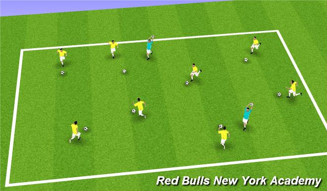 Football/Soccer Session Plan Drill (Colour): Aliens vs. Astronauts