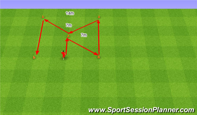 Football/Soccer Session Plan Drill (Colour): Deceleration. Wytracanie prędkości.