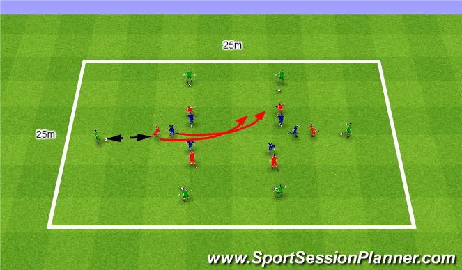 Football/Soccer Session Plan Drill (Colour): Passing and receiving three teams var.2. Podania i przyjęcia w trzech Zespołach wariant 2.