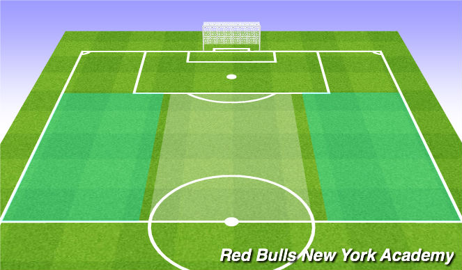 Football/Soccer Session Plan Drill (Colour): Technical Repetition: Fully Opposed
